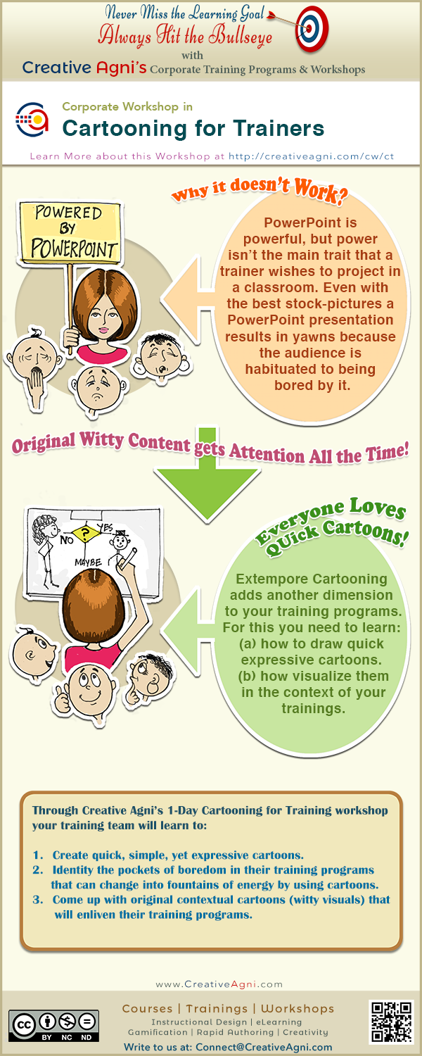 Creative Agni's Corporate Workshop in Cartooning - Learn to make effective cartoons and transform your training programs.
